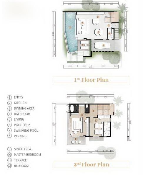 Villa type B
