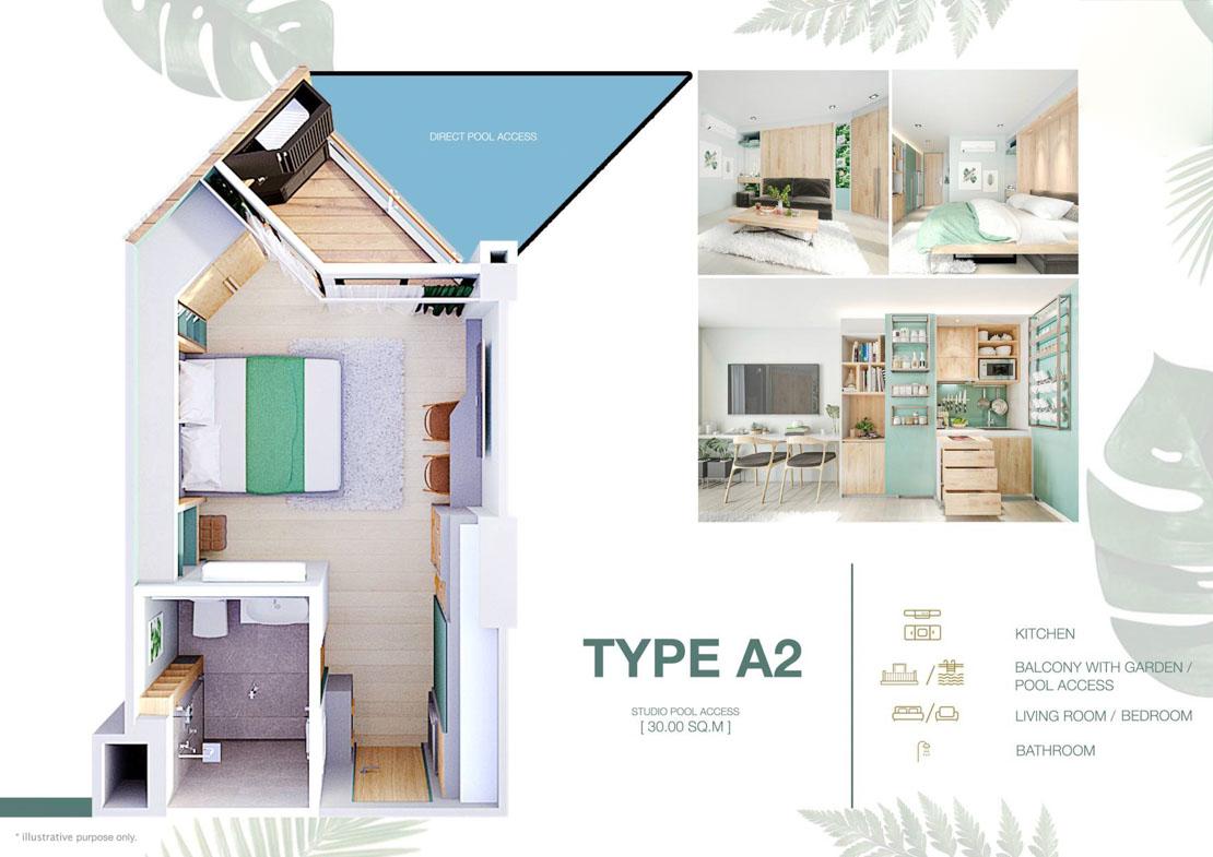 Type A2